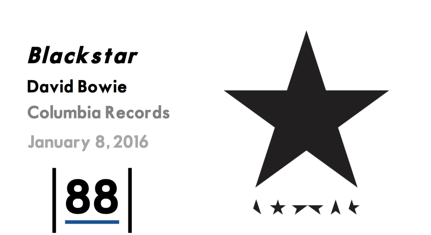 Blackstar Score.png
