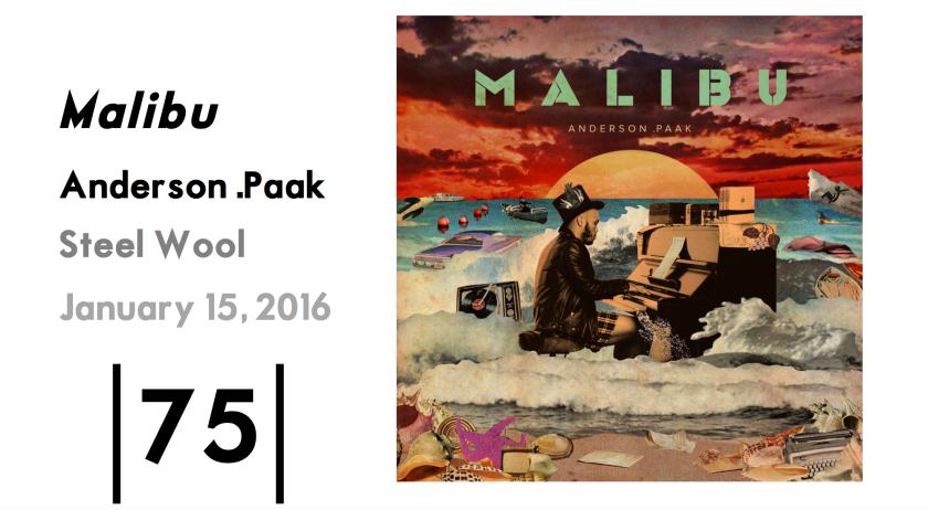 Malibu Score
