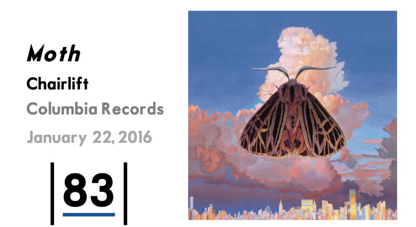 Moth Score