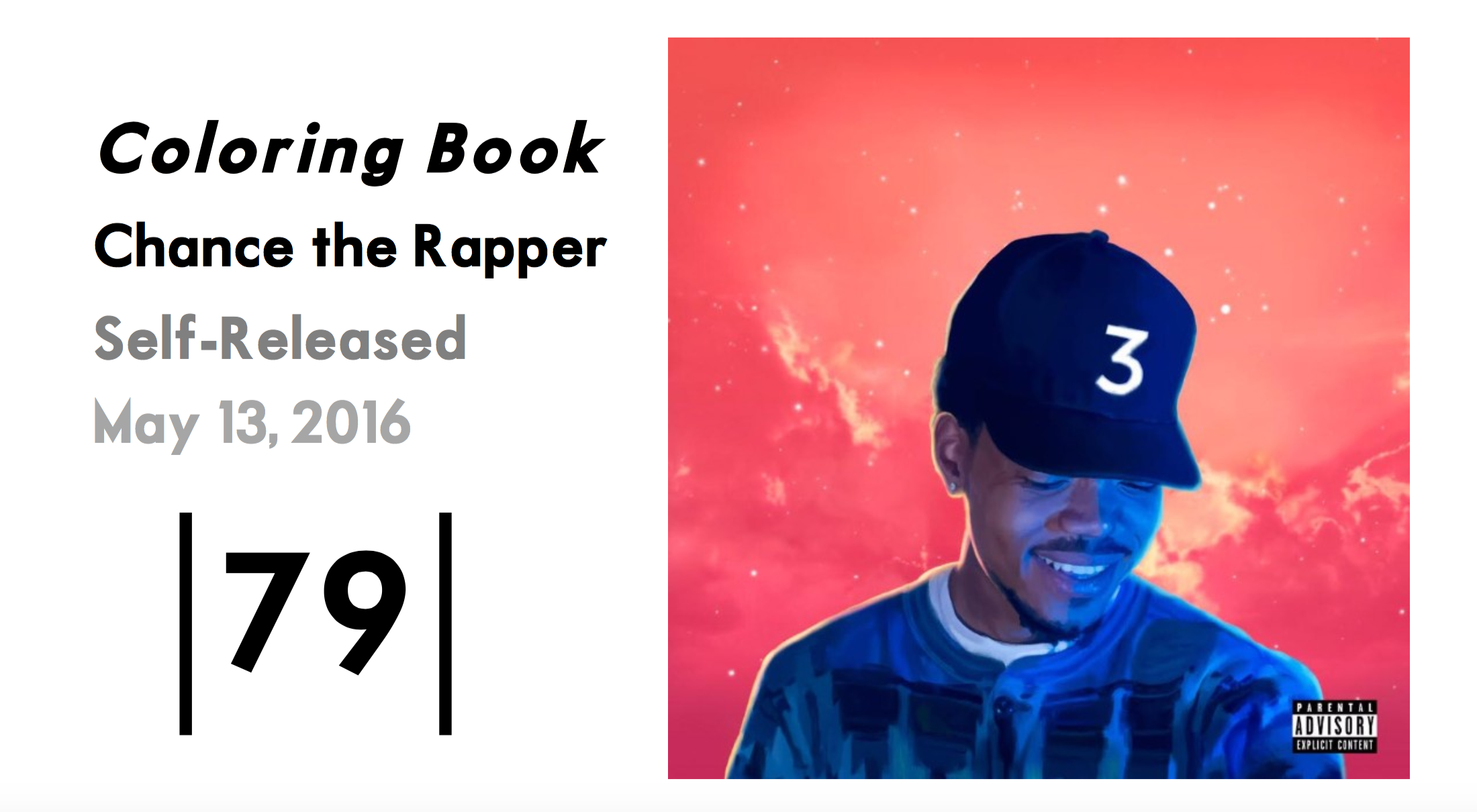 Color Book Chance The Rapper Review