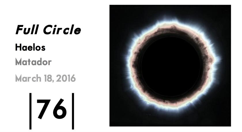Full Circle Score