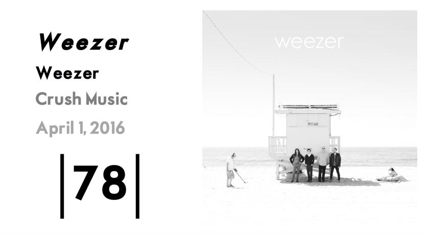 Weezer Score