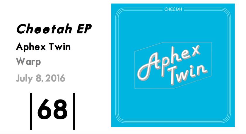 Cheetah EP Final Score