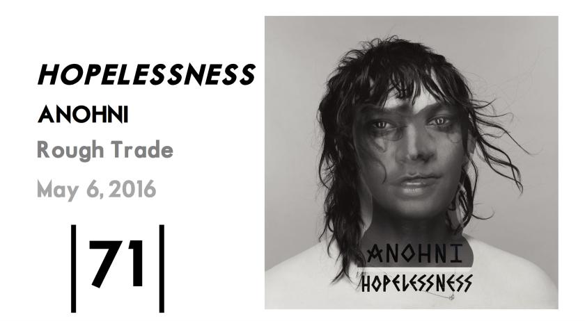 HOPELESSNESS Score