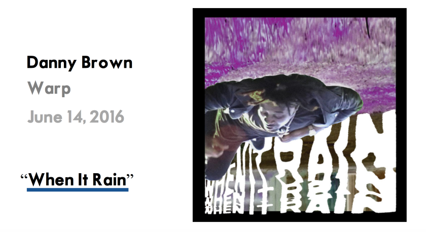 When It Rain Track Card
