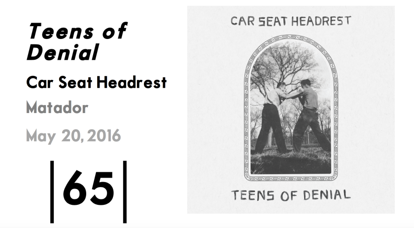 Teens of Denial Score